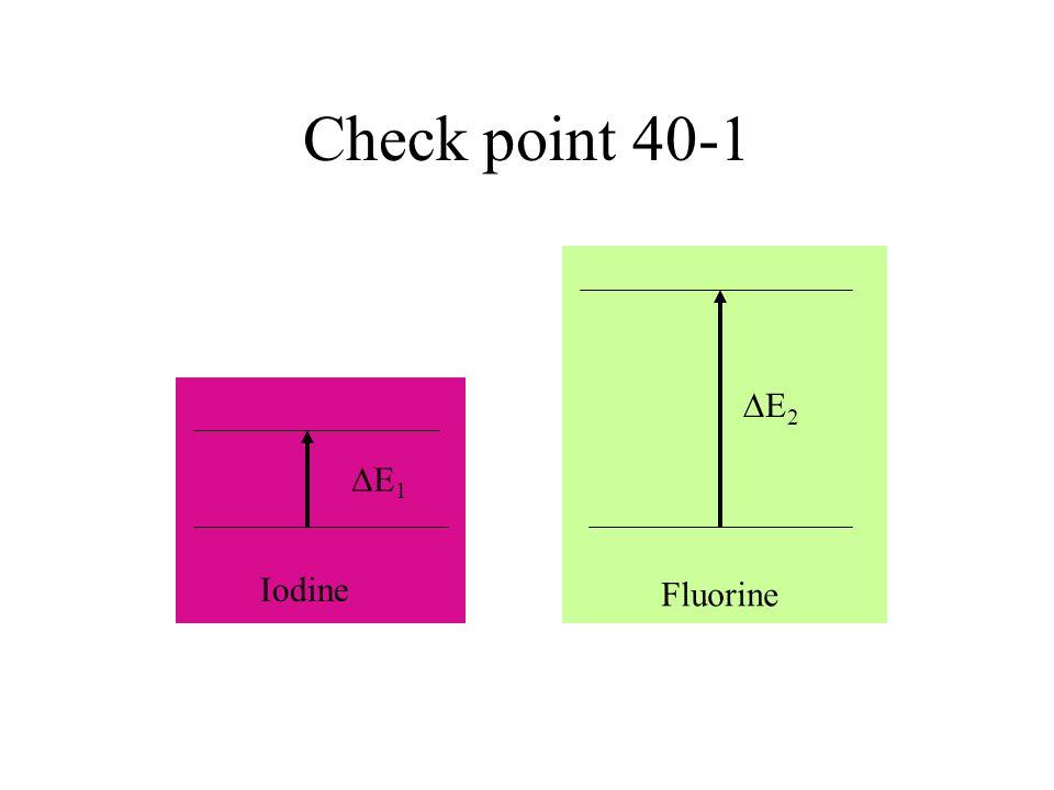 Check point 40-1 E 1 Iodine E 2 Fluorine