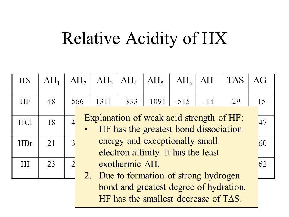 Relative Acidity of HX HX HF485661311-333-1091-515-14-2915 HCl184311311-348-1091-381-60-13-47 HBr213661311-324-1091-347-64-4-60 HI232991311-295-1091-3
