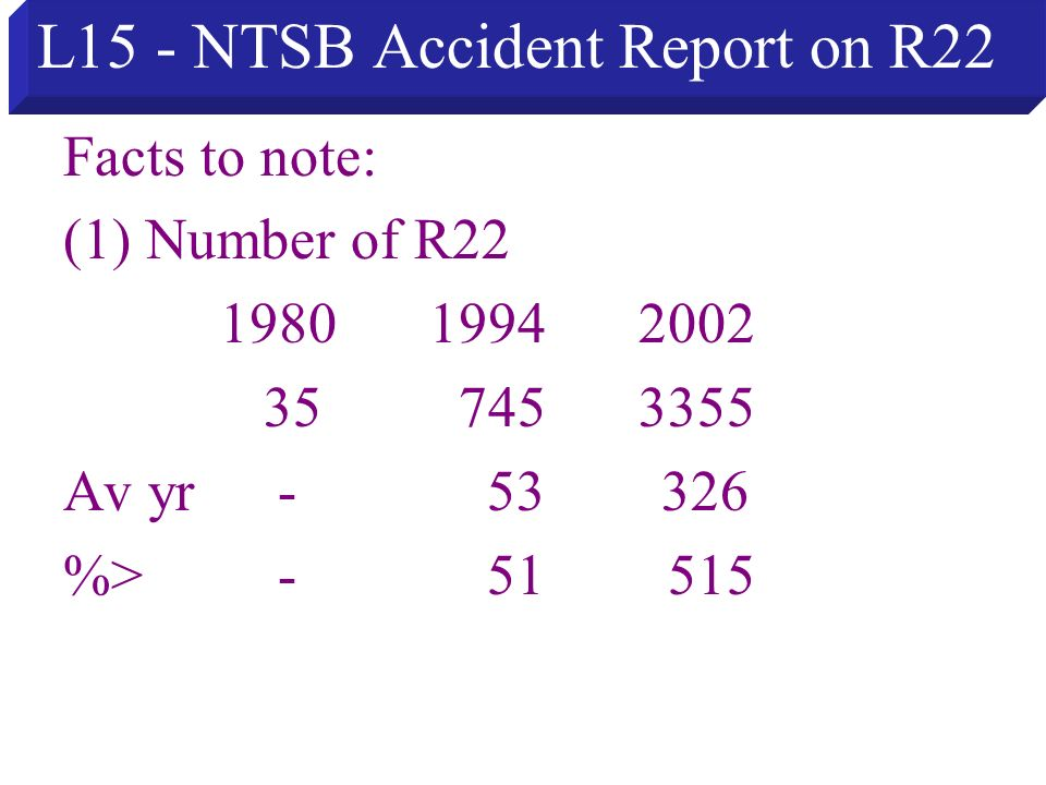 L15 - NTSB Accident Report on R22 Facts to note: (1) Number of R22 198019942002 35 7453355 Av yr - 53 326 %> - 51 515