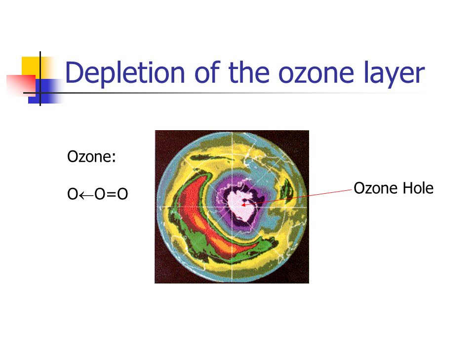 Depletion of the ozone layer Ozone: O O=O Ozone Hole