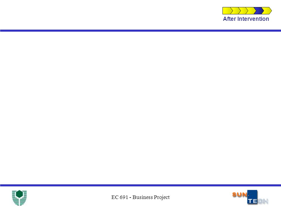 EC 691 - Business Project After Intervention