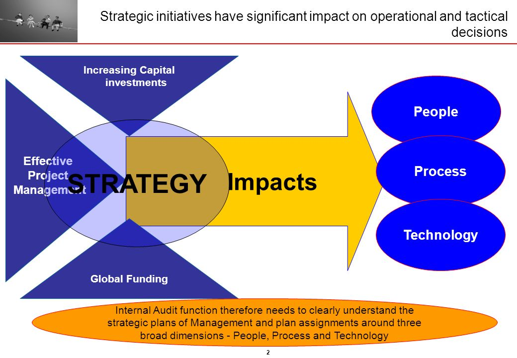 2 Impacts Increasing Capital investments Global Funding Strategic initiatives have significant impact on operational and tactical decisions Effective