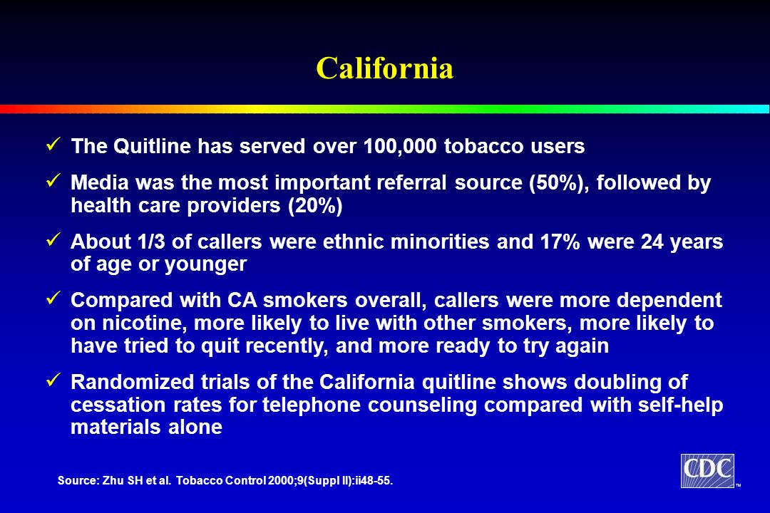 TM The Quitline has served over 100,000 tobacco users Media was the most important referral source (50%), followed by health care providers (20%) About 1/3 of callers were ethnic minorities and 17% were 24 years of age or younger Compared with CA smokers overall, callers were more dependent on nicotine, more likely to live with other smokers, more likely to have tried to quit recently, and more ready to try again Randomized trials of the California quitline shows doubling of cessation rates for telephone counseling compared with self-help materials alone California Source: Zhu SH et al.