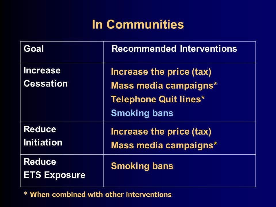 Recommendations from the Community Guide Task Force Interventions to Reduce Tobacco Use and ETS Exposure in Communities and Health Care Systems