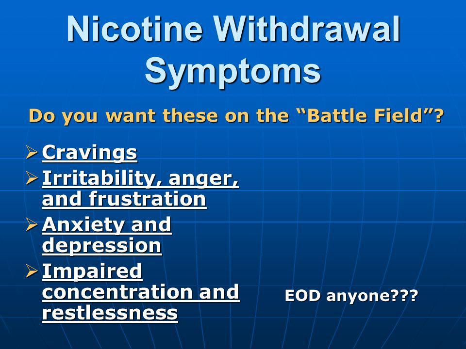 Nicotine Withdrawal Symptoms Cravings Cravings Irritability, anger, and frustration Irritability, anger, and frustration Anxiety and depression Anxiet