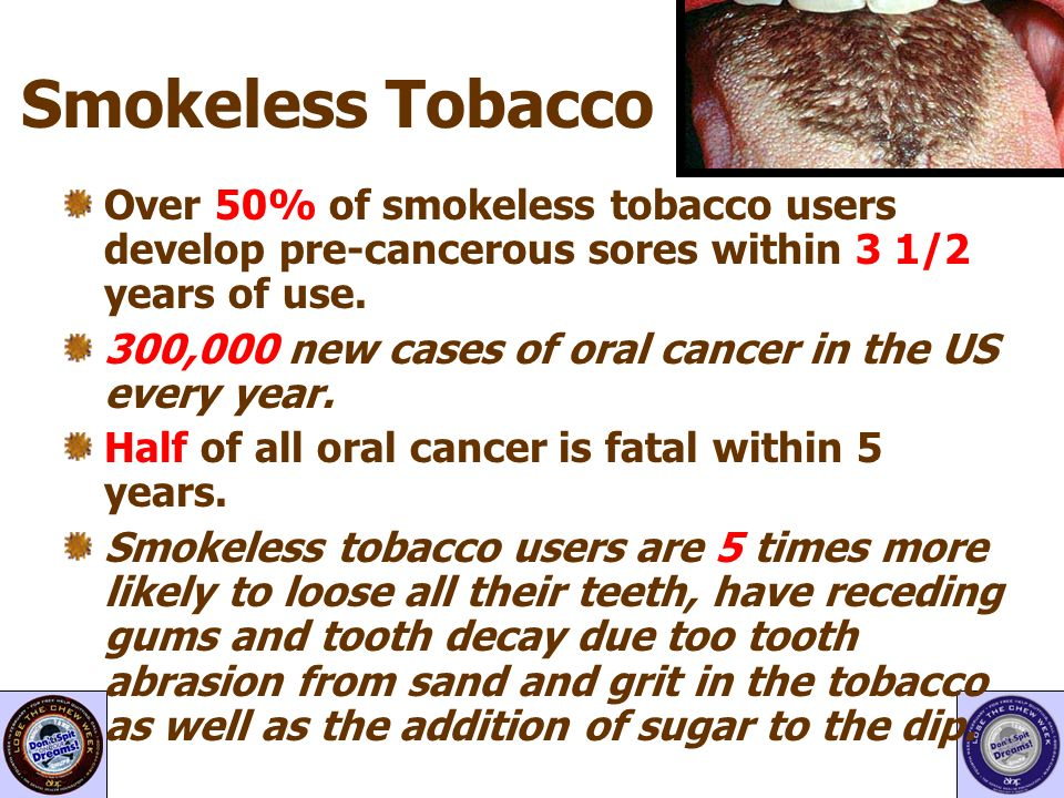 Smokeless Tobacco One can of smokeless tobacco has the same nicotine as over 5 packs of cigarettes (Skoal, Copenhagen & Kodiak have the highest rates