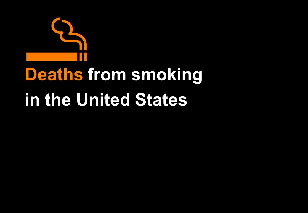 Deaths from smoking in the United States