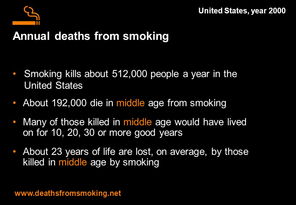 Annual deaths from smoking About 192,000 die in middle age from smoking Many of those killed in middle age would have lived on for 10, 20, 30 or more good years About 23 years of life are lost, on average, by those killed in middle age by smoking   United States, year 2000 Smoking kills about 512,000 people a year in the United States