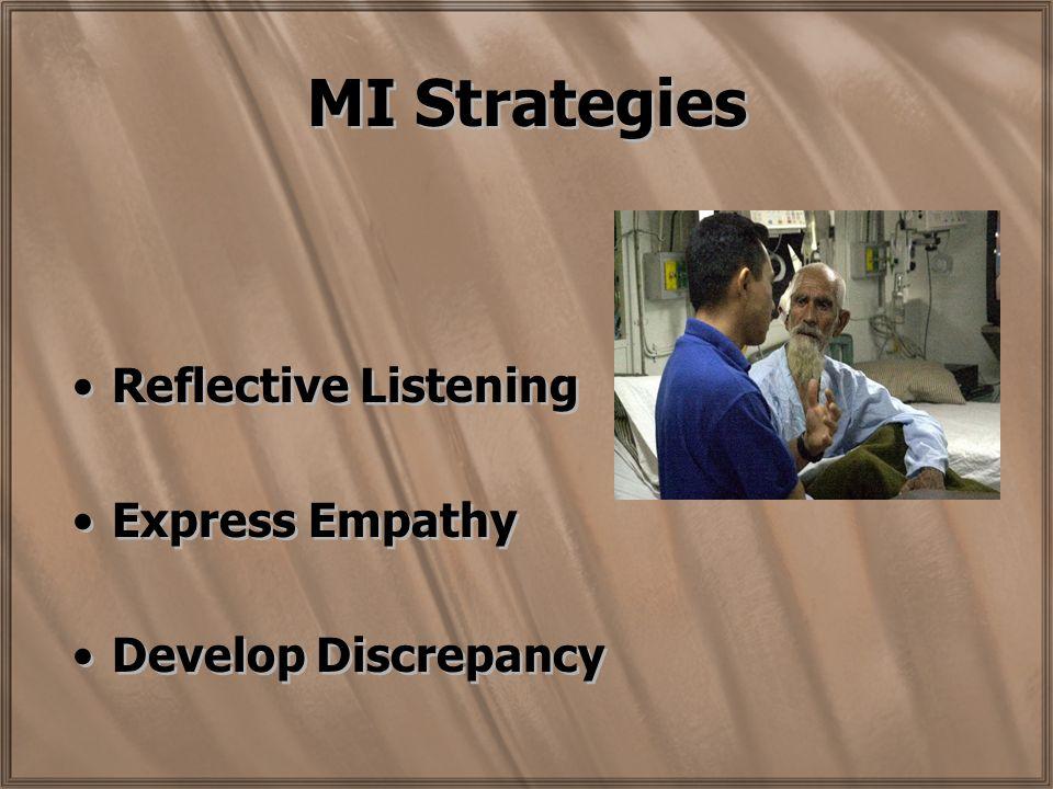 MI Strategies Reflective Listening Express Empathy Develop Discrepancy Reflective Listening Express Empathy Develop Discrepancy