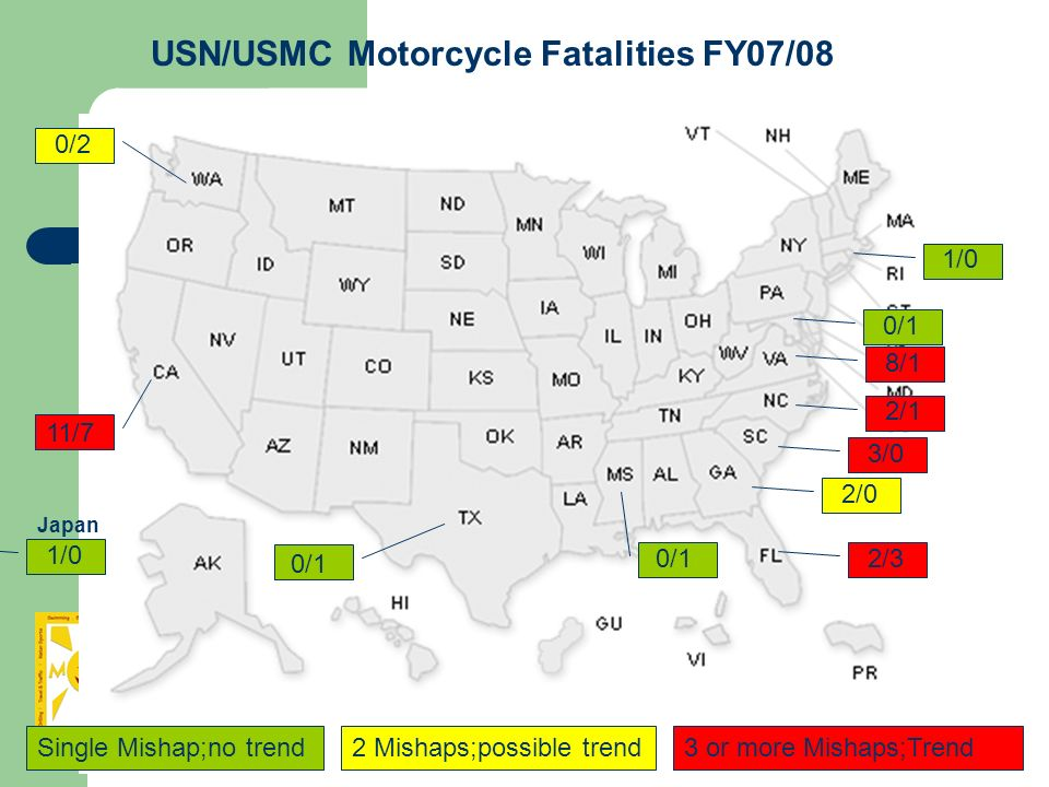 Critical Days of Summer 2008 Naval Safety Center USN/USMC Motorcycle Fatalities FY07/08 2/3 3/0 2/1 2/0 0/1 1/0 8/1 11/7 0/1 0/2 1/0 Japan Single Mishap;no trend2 Mishaps;possible trend3 or more Mishaps;Trend