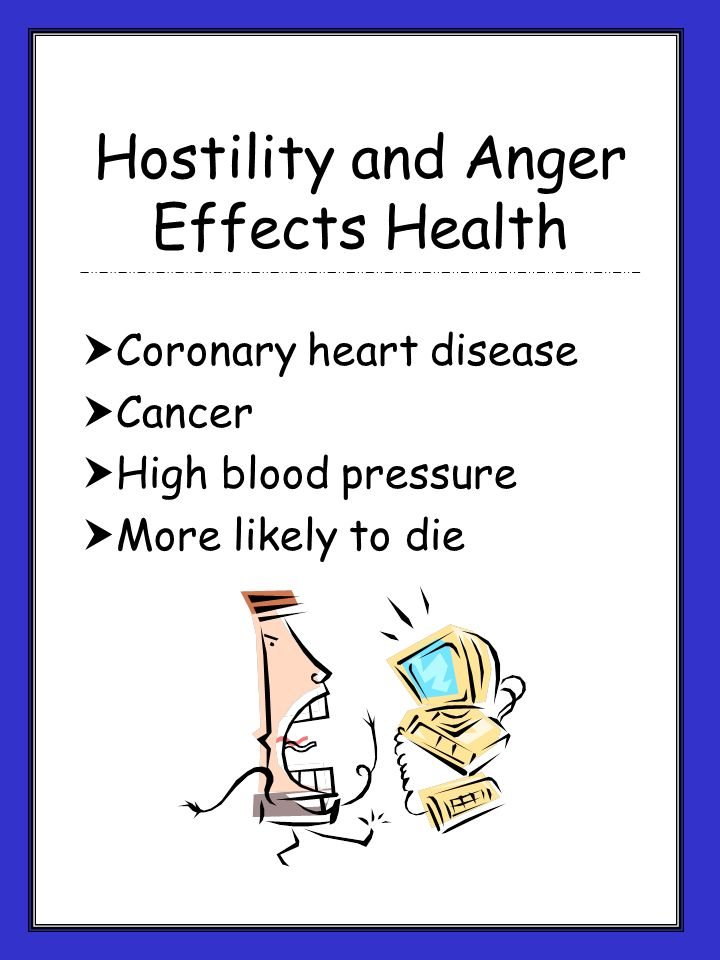 Hostility and Anger Effects Health Coronary heart disease Cancer High blood pressure More likely to die