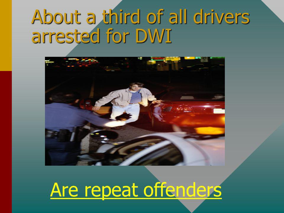 one out of seven drivers leaving a bar is DWI! II-4 II-4 On typical Friday and Saturday nights