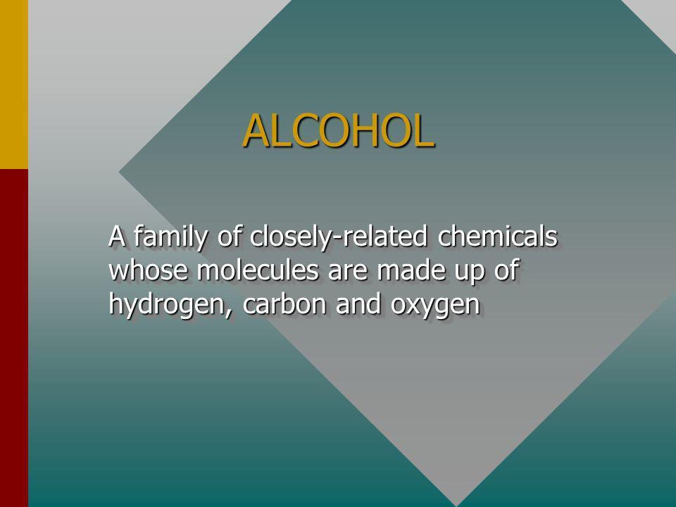 ALCOHOL CHARACTERISTICS