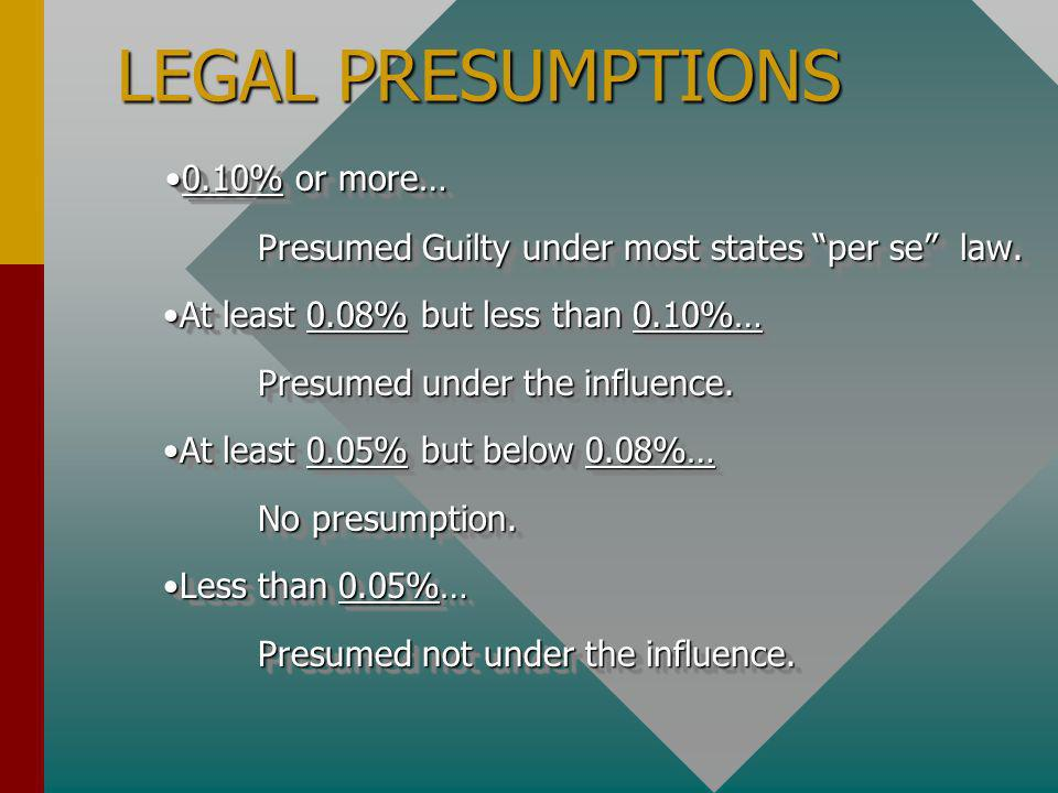 ILLEGAL PER SE STATUTE It is unlawful for any person to...