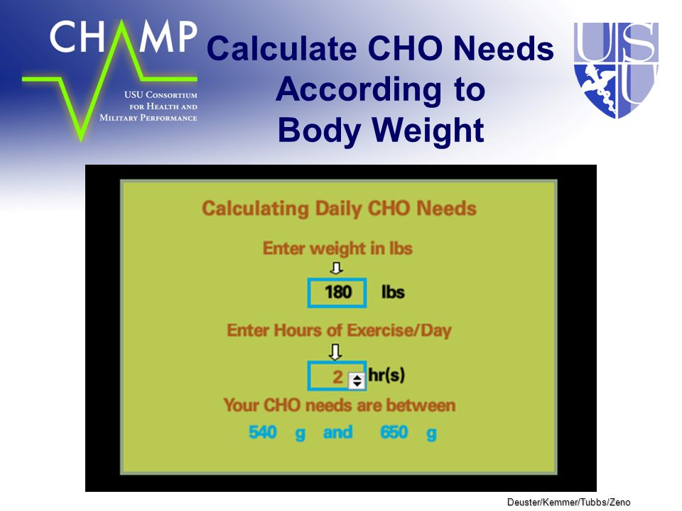 Deuster/Kemmer/Tubbs/Zeno Calculate CHO Needs According to Body Weight