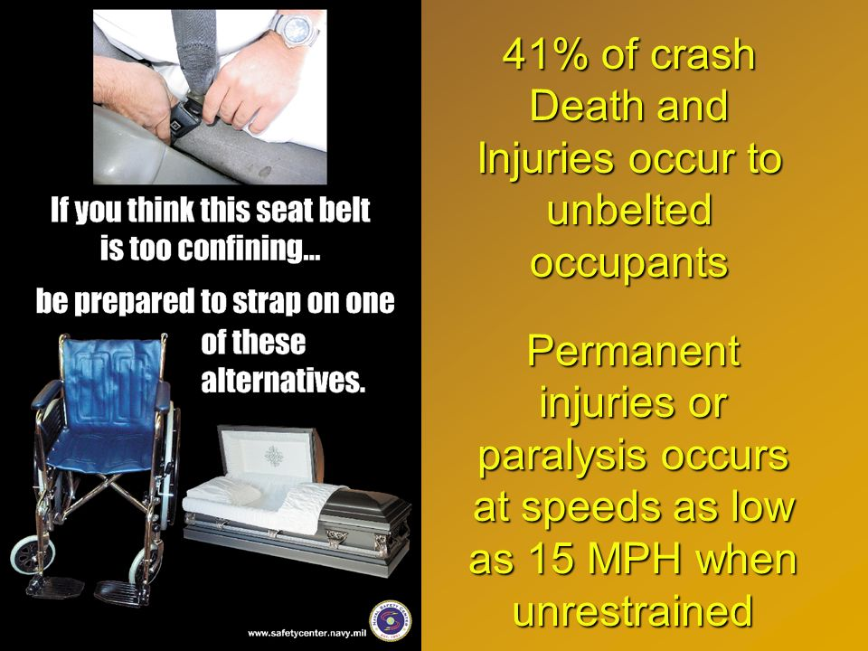 The #1 Lifesaver in a Crash !! The #1 Lifesaver in a Crash !! Front Seat Belts: Mandatory In All 50 States. Front Seat Belts: Mandatory In All 50 Stat