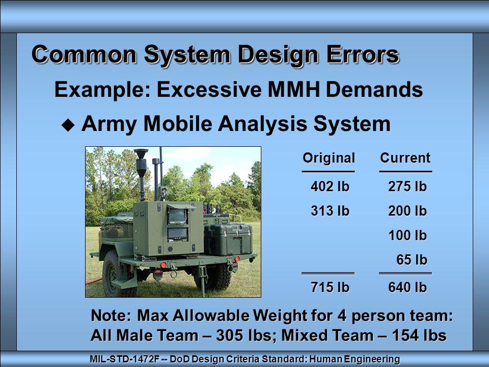 Common System Design Errors Excessive Muscular Exertion u Manual Material Handling Demands u Pushing-Pulling Demands u Grasp & Finger Force Demands pi