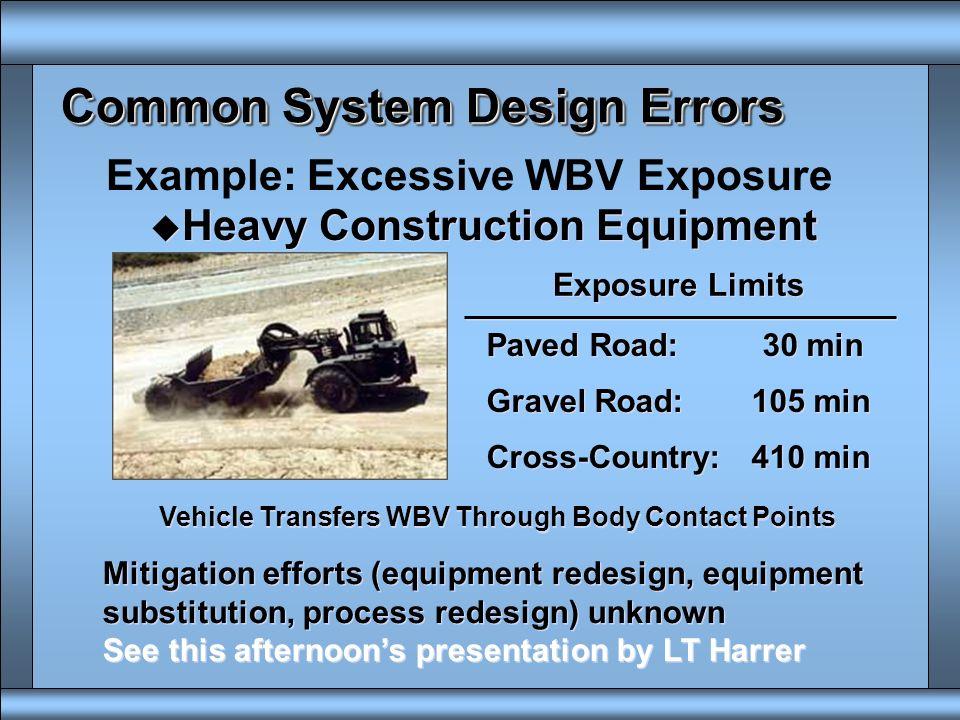 Common System Design Errors Example: Excessive HAV Exposure Manual Soil Plate Compactor Exposure Characteristics Acceleration: 7.3 m/s 2 Mitigation ef