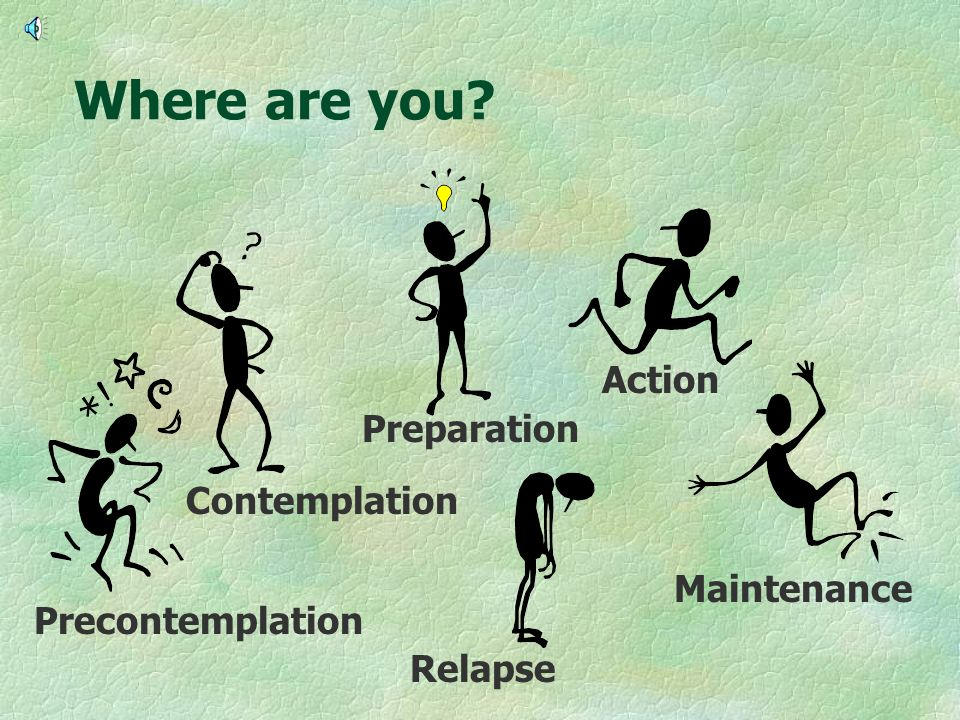 Where are you Precontemplation Preparation Contemplation Maintenance Action Relapse