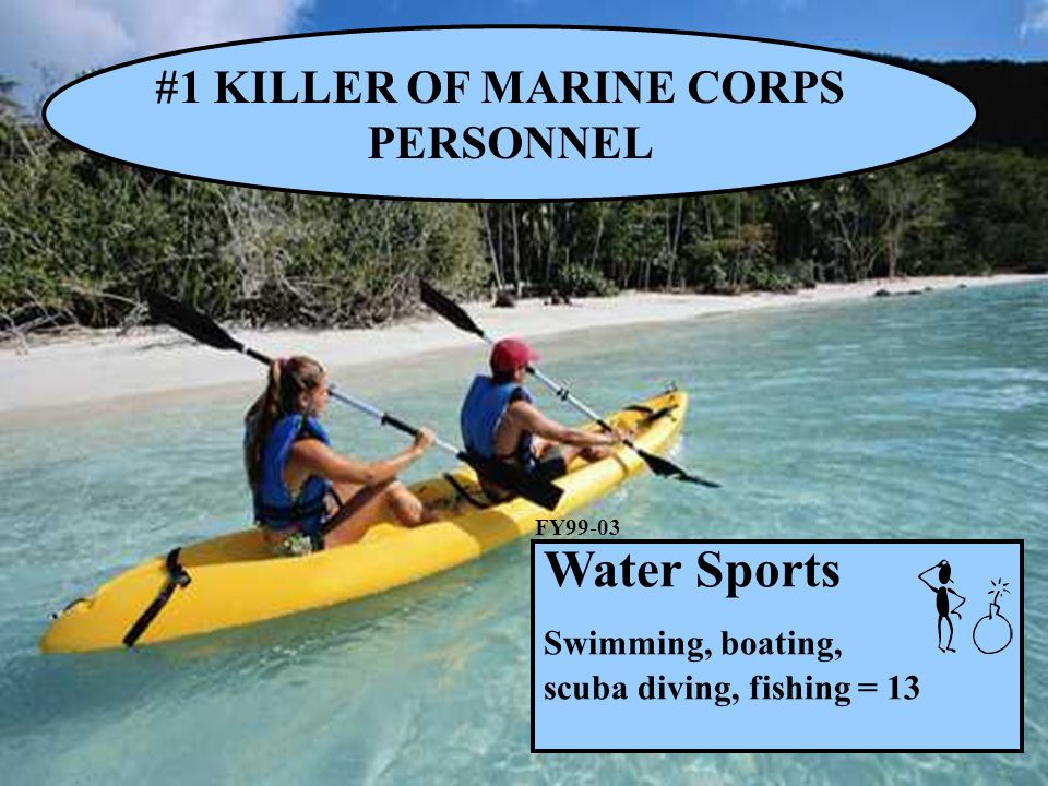 #1 KILLER OF MARINE CORPS PERSONNEL Water Sports Swimming, boating, scuba diving, fishing = 13 FY99-03