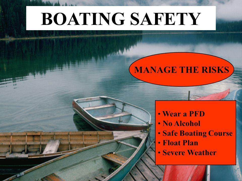 BOATING 1.Identify Hazards 2. Assess hazards 3. Make risk decisions 4.