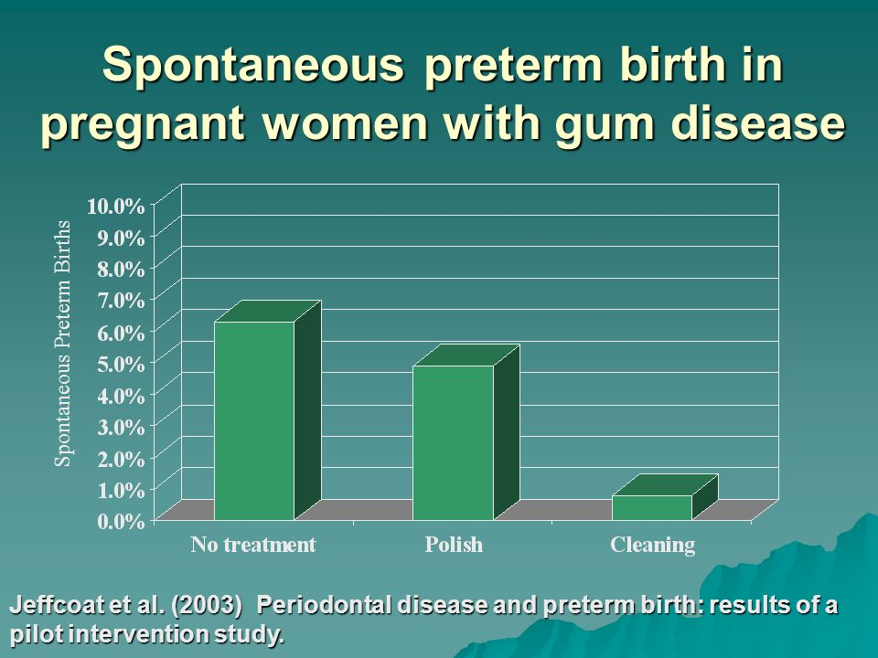 Spontaneous preterm birth in pregnant women with gum disease Jeffcoat et al. (2003) Periodontal disease and preterm birth: results of a pilot interven