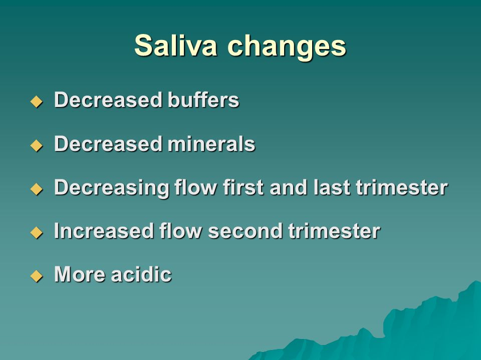 Saliva changes Decreased buffers Decreased buffers Decreased minerals Decreased minerals Decreasing flow first and last trimester Decreasing flow firs