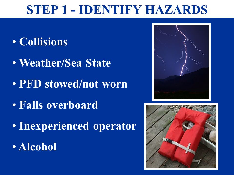 STEP 1 - IDENTIFY HAZARDS Collisions Weather/Sea State PFD stowed/not worn Falls overboard Inexperienced operator Alcohol