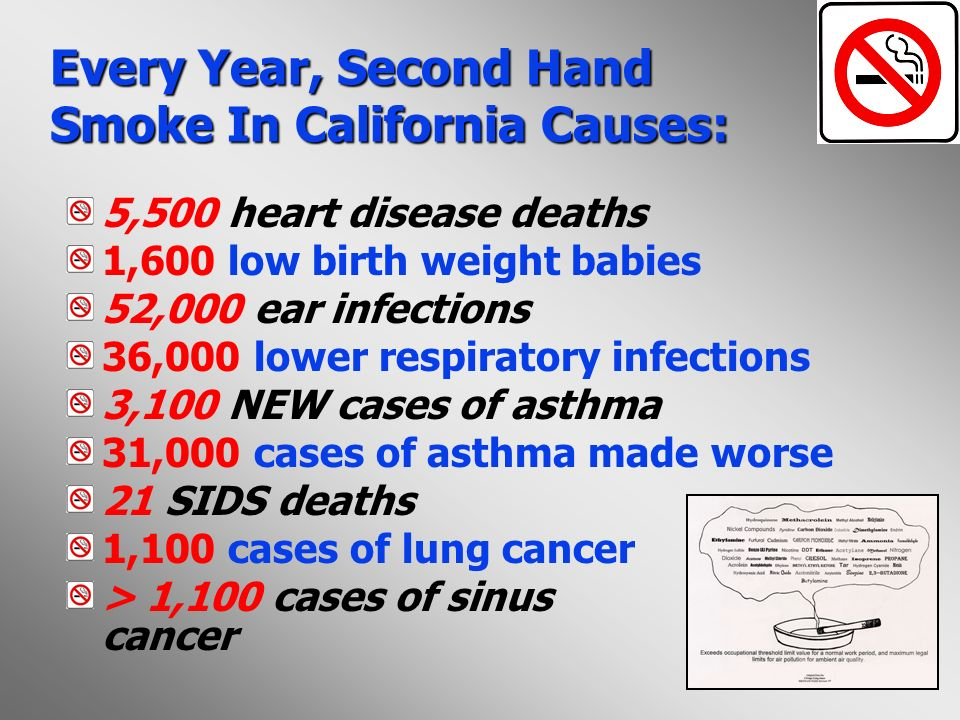 3 Eliminating Second Hand Smoke From 1988 through 2002, measurable blood cotinine (a nicotine byproduct) levels decreased by: –74% in children aged 4--11 years.