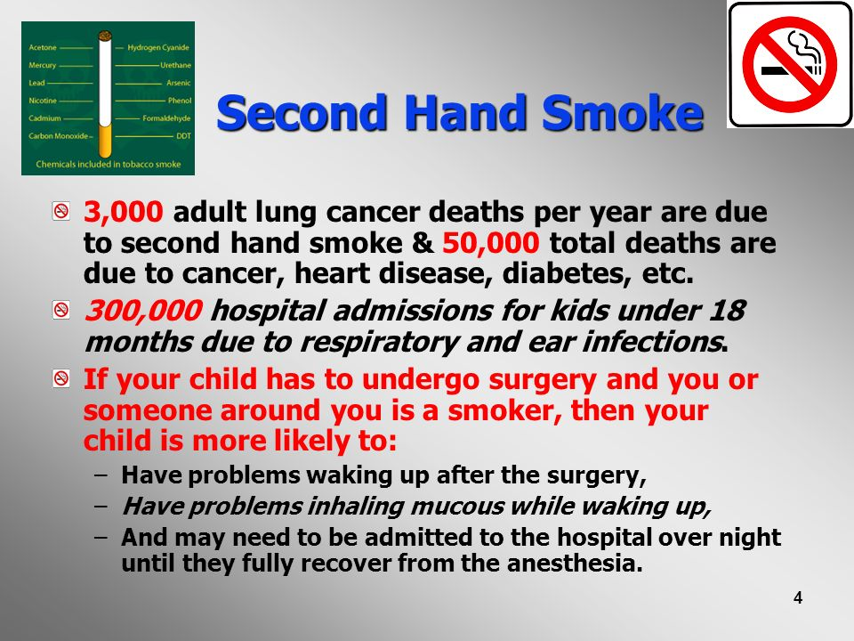 5 Second Hand Smoke If You Smoke Anywhere Around Other People - You Are Causing: Respiratory Diseases: –Asthma – both as a cause and making it worse & more difficult to control –Bronchitis.