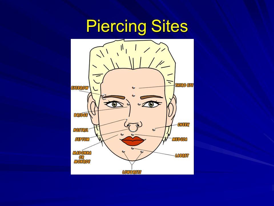 Piercing Sites