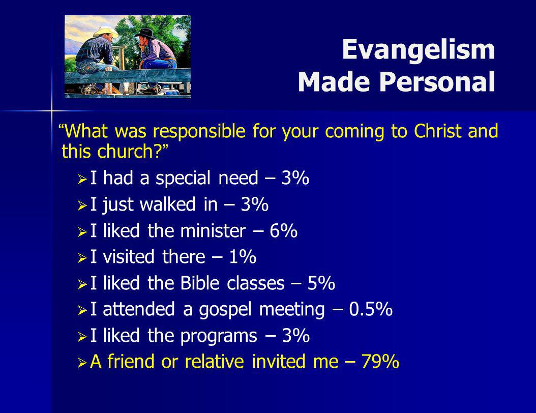 Evangelism Made Personal What was responsible for your coming to Christ and this church.