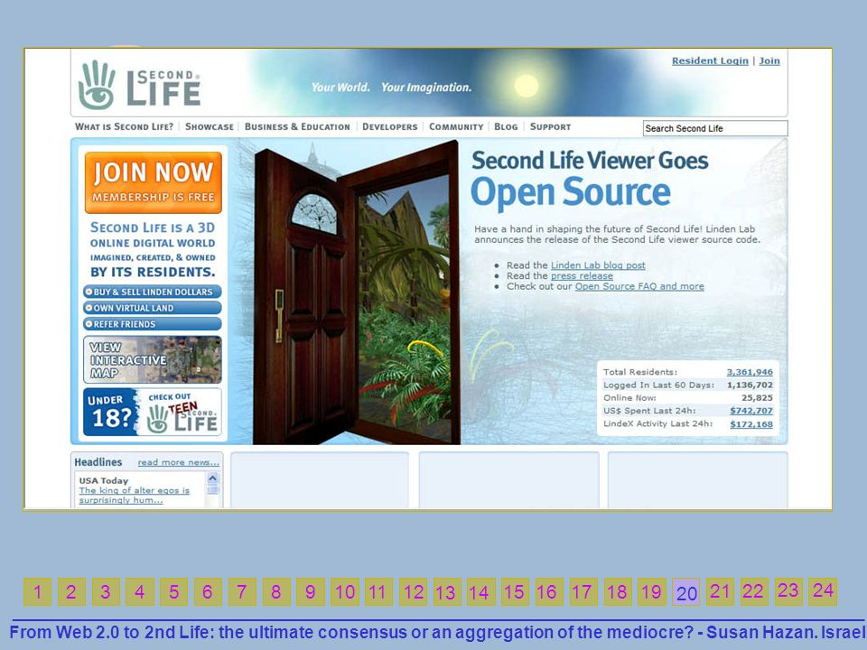 ___________________________________________________________________________________________ From Web 2.0 to 2nd Life: the ultimate consensus or an aggregation of the mediocre.