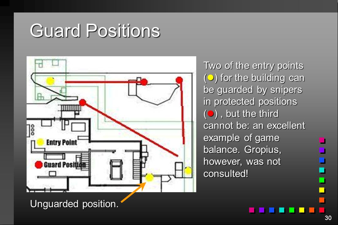 30 Guard Positions Two of the entry points ( ) for the building can be guarded by snipers in protected positions ( ), but the third cannot be: an excellent example of game balance.