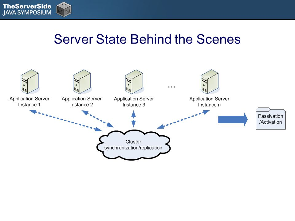 Server State Behind the Scenes