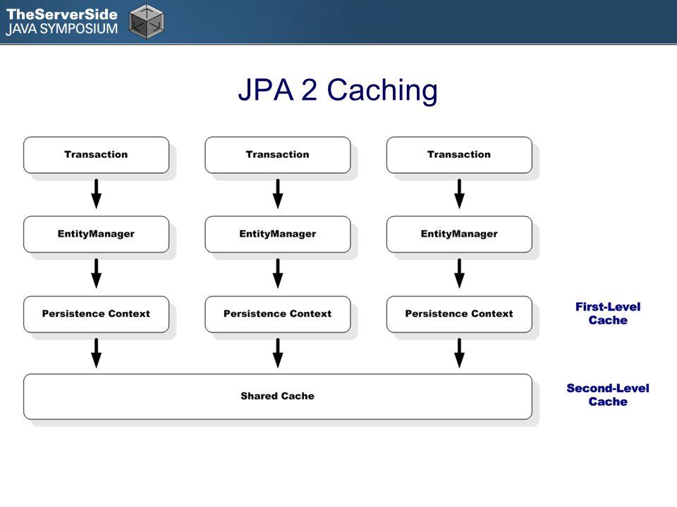 JPA 2 Caching