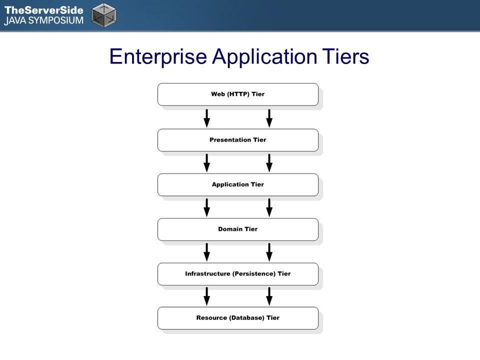 Enterprise Application Tiers
