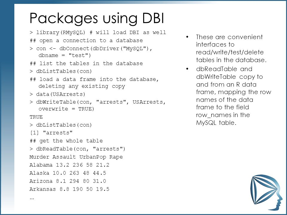 Packages using DBI > library(RMySQL) # will load DBI as well ## open a connection to a database > con <- dbConnect(dbDriver( MySQL ), dbname = test ) ## list the tables in the database > dbListTables(con) ## load a data frame into the database, deleting any existing copy > data(USArrests) > dbWriteTable(con, arrests , USArrests, overwrite = TRUE) TRUE > dbListTables(con) [1] arrests ## get the whole table > dbReadTable(con, arrests ) Murder Assault UrbanPop Rape Alabama 13.2 236 58 21.2 Alaska 10.0 263 48 44.5 Arizona 8.1 294 80 31.0 Arkansas 8.8 190 50 19.5...