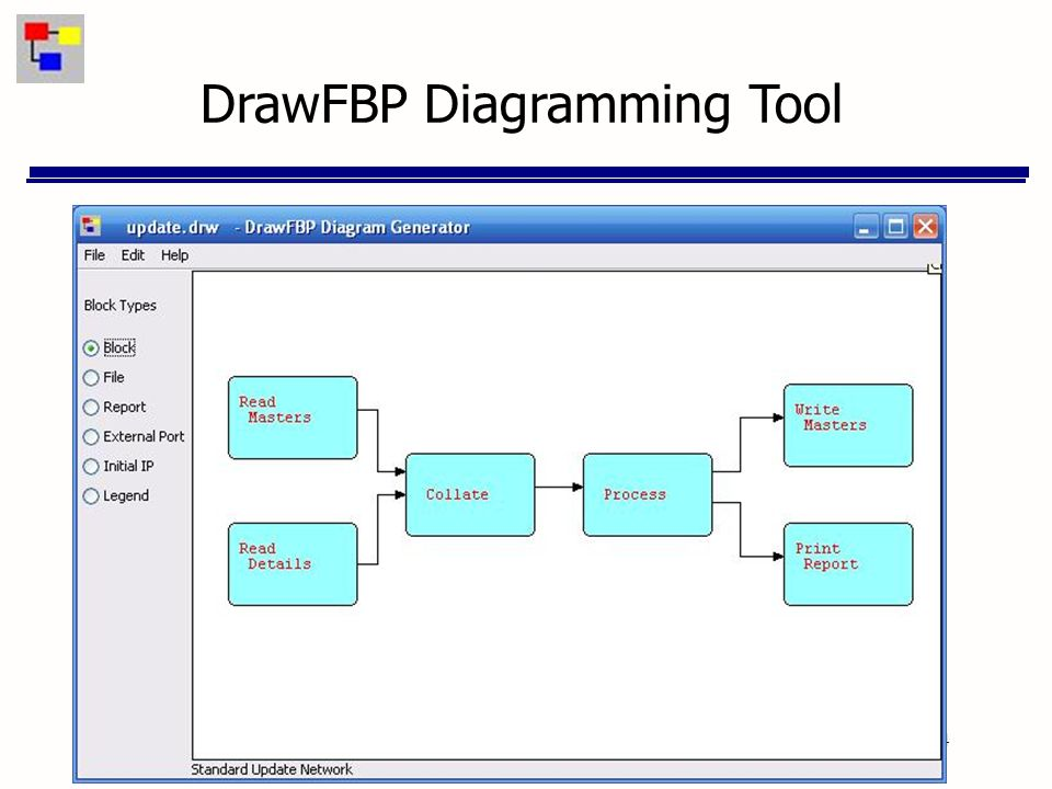 03/25/07 24 DrawFBP Diagramming Tool Written using Java Swing