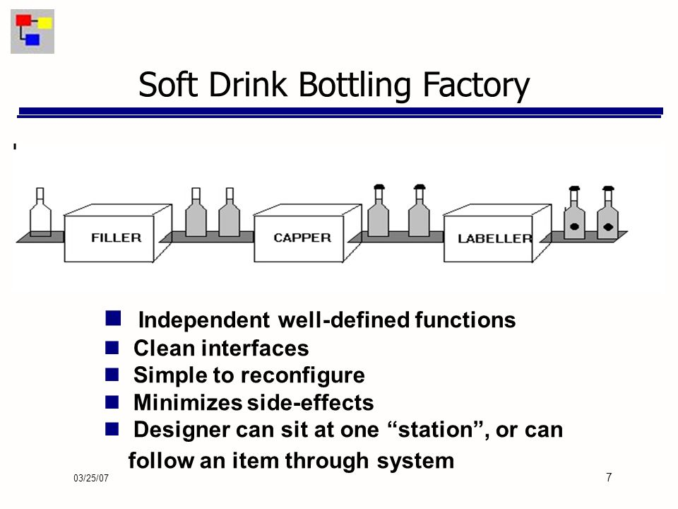 03/25/07 7 Soft Drink Bottling Factory Independent well-defined functions Clean interfaces Simple to reconfigure Minimizes side-effects Designer can sit at one station, or can follow an item through system