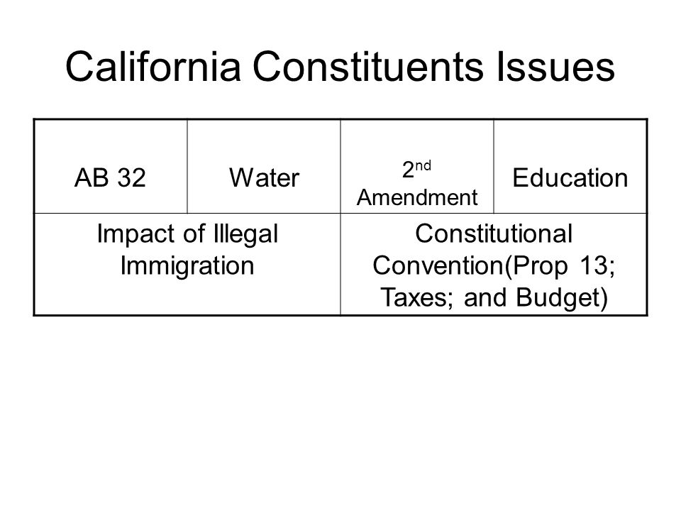 California Constituents Issues AB 32Water 2 nd Amendment Education Impact of Illegal Immigration Constitutional Convention(Prop 13; Taxes; and Budget)
