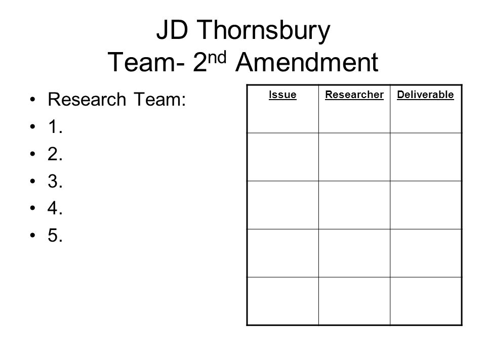 JD Thornsbury Team- 2 nd Amendment Research Team: 1. 2. 3. 4. 5. IssueResearcherDeliverable