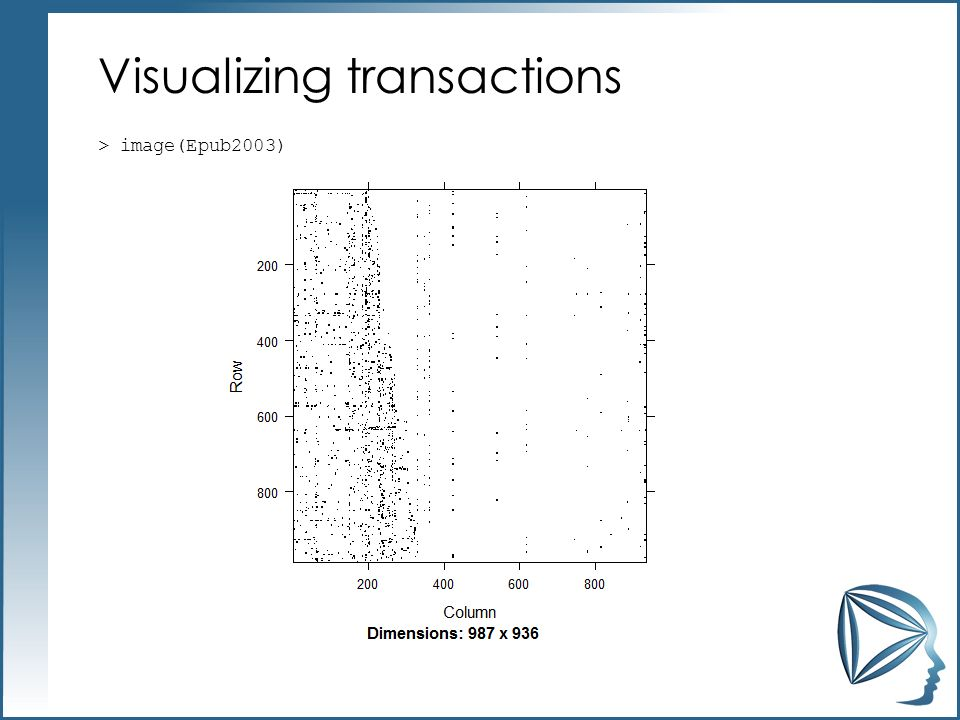 Visualizing transactions > image(Epub2003)