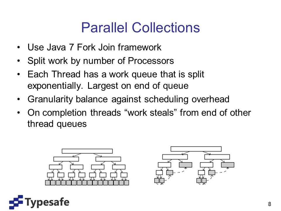 Parallel Collections Use Java 7 Fork Join framework Split work by number of Processors Each Thread has a work queue that is split exponentially.