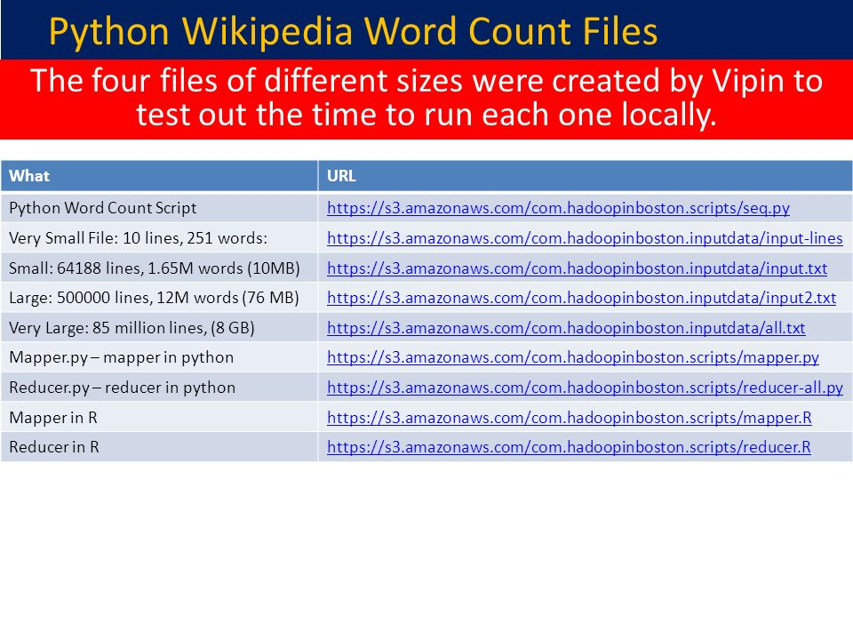 Python Wikipedia Word Count Files WhatURL Python Word Count Scripthttps://s3.amazonaws.com/com.hadoopinboston.scripts/seq.py Very Small File: 10 lines, 251 words:https://s3.amazonaws.com/com.hadoopinboston.inputdata/input-lines Small: 64188 lines, 1.65M words (10MB)https://s3.amazonaws.com/com.hadoopinboston.inputdata/input.txt Large: 500000 lines, 12M words (76 MB)https://s3.amazonaws.com/com.hadoopinboston.inputdata/input2.txt Very Large: 85 million lines, (8 GB)https://s3.amazonaws.com/com.hadoopinboston.inputdata/all.txt Mapper.py – mapper in pythonhttps://s3.amazonaws.com/com.hadoopinboston.scripts/mapper.py Reducer.py – reducer in pythonhttps://s3.amazonaws.com/com.hadoopinboston.scripts/reducer-all.py Mapper in Rhttps://s3.amazonaws.com/com.hadoopinboston.scripts/mapper.R Reducer in Rhttps://s3.amazonaws.com/com.hadoopinboston.scripts/reducer.R The four files of different sizes were created by Vipin to test out the time to run each one locally.