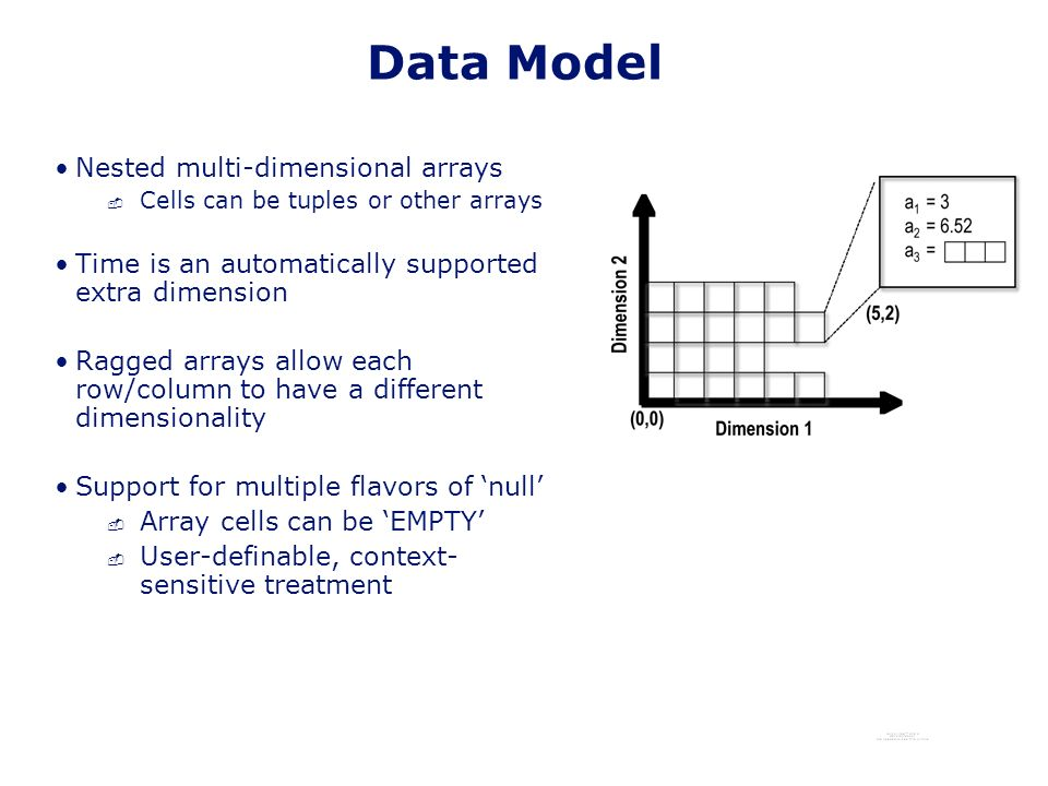 Data Model Nested multi-dimensional arrays - Cells can be tuples or other arrays Time is an automatically supported extra dimension Ragged arrays allow each row/column to have a different dimensionality Support for multiple flavors of null - Array cells can be EMPTY - User-definable, context- sensitive treatment