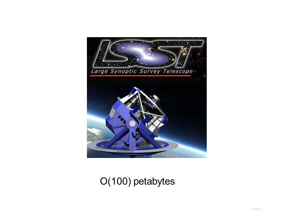 O(100) petabytes
