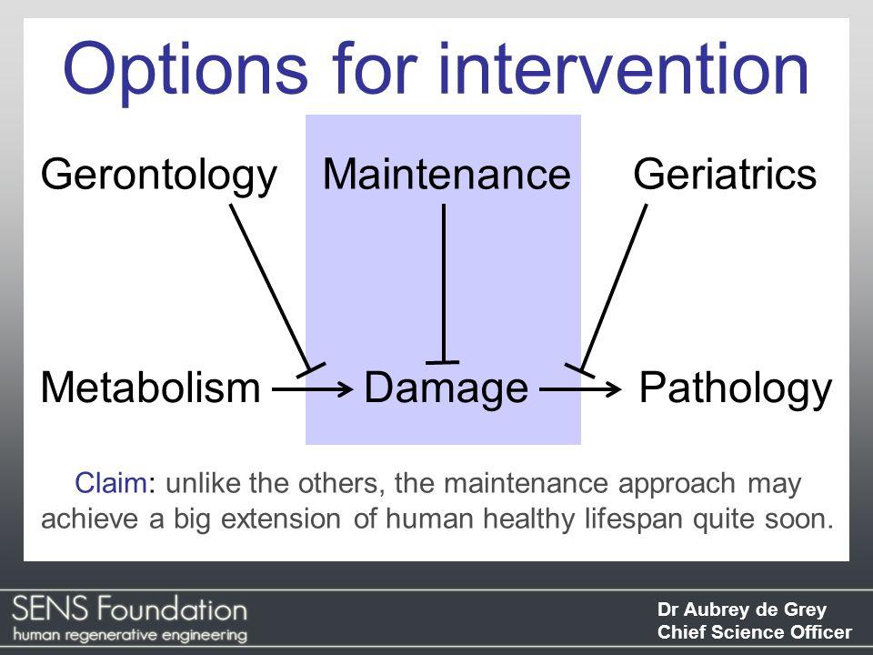 Dr Aubrey de Grey Chief Science Officer Pathology Options for intervention GerontologyGeriatrics MetabolismDamage Maintenance Claim: unlike the others