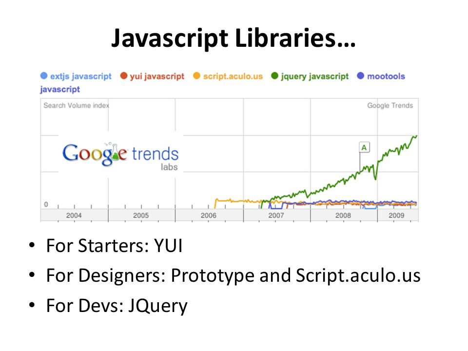 Javascript Libraries… For Starters: YUI For Designers: Prototype and Script.aculo.us For Devs: JQuery