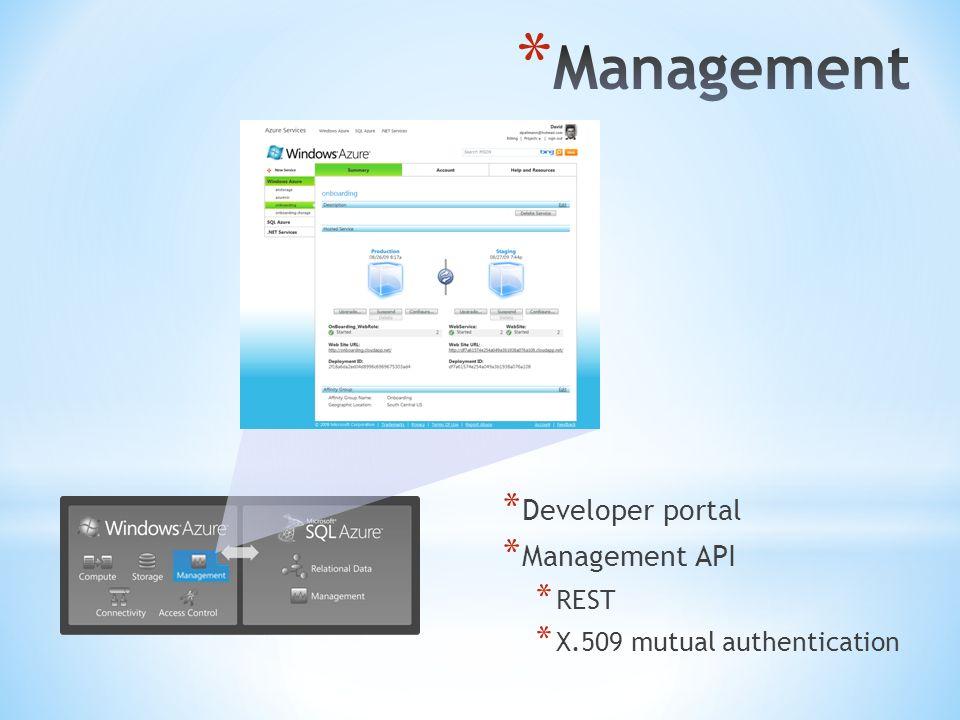 * Developer portal * Management API * REST * X.509 mutual authentication